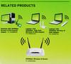 Сетевой адаптер WiFi TP-LINK TL-WN881ND PCI Express x1 вид 12