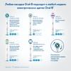 Электрическая зубная щетка ORAL-B CrossAction PRO 500 голубой [80273462] вид 5