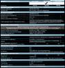 Источник бесперебойного питания POWERCOM Imperial IMP-625AP,  625ВA [imp-625a-6c0-244p] вид 8