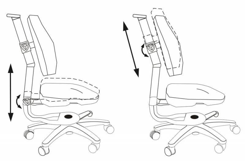 Кресло детское БЮРОКРАТ KD-5, на колесиках, ткань, розовый [kd-5/pk/pink]
