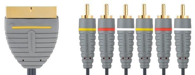 Кабель-переходник видео BANDRIDGE BVL5702,  SCART (m)  -  6хRCA (m) ,  2м, GOLD серый