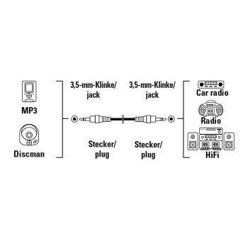 Кабель аудио HAMA H-43330,  Jack 3.5 (m)  -  Jack 3.5 (m) ,  1.5м, черный [00043330]
